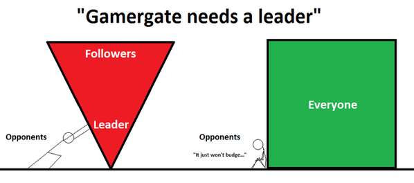 WhyWeDon'tHaveLeaders.png